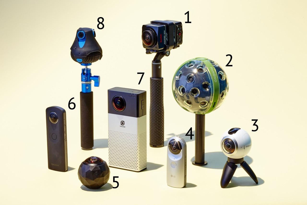 Сравнение камер 360 градусов первой половины 2016 года