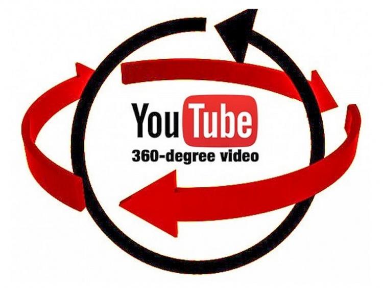 YouTube стриминг 360 градусов