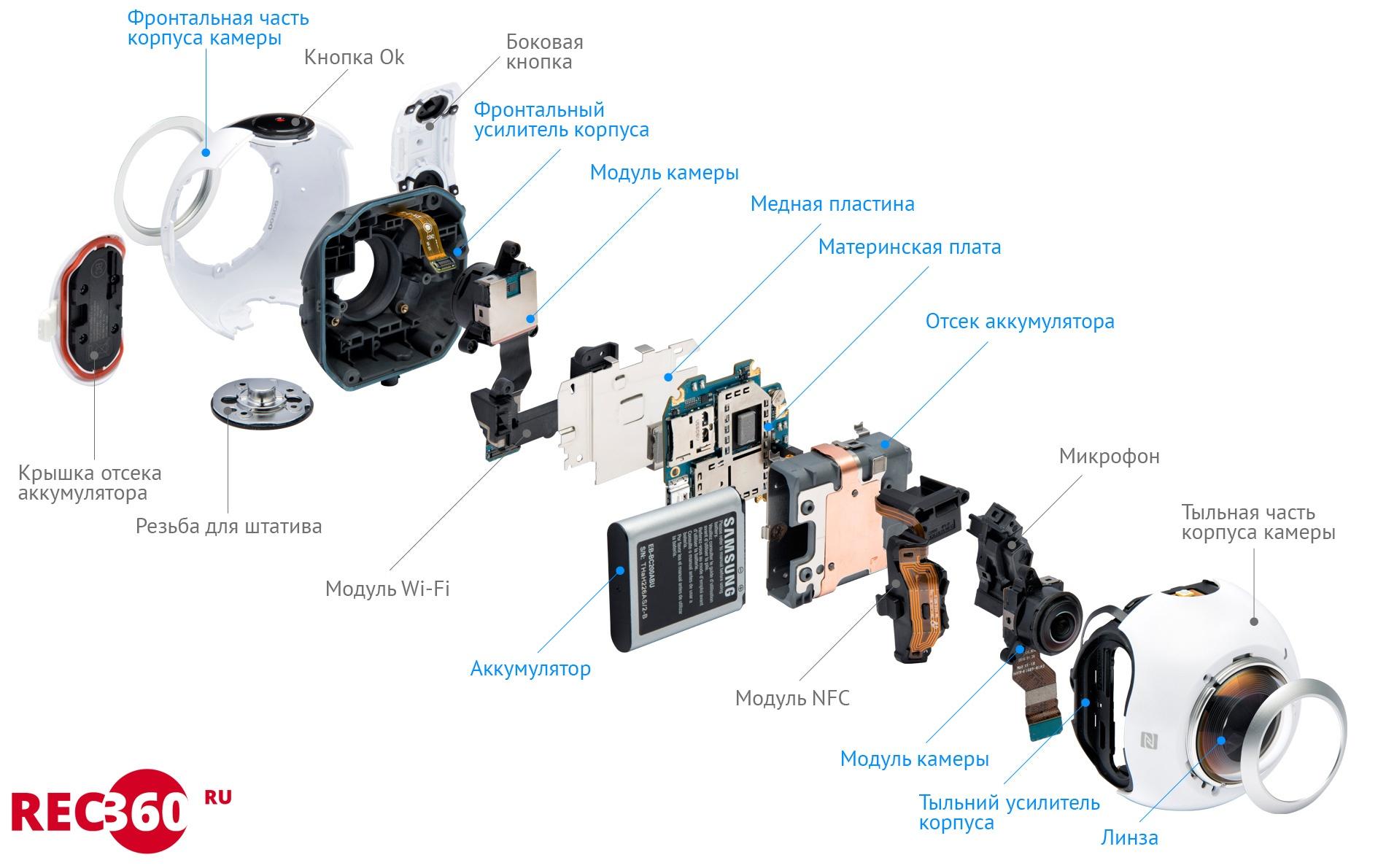 Разбор камеры Gear360 - что внутри?